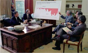 David Stockman (seated to President Reagan's left) at a budget meeting in the Oval Office in 1981. Public domain photograph from the Ronald Reagan Presidential Library.